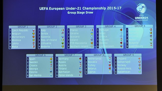 euro under 21 qualification