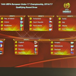 2016/17 UEFA European Under-17 Championship qualifying round draw